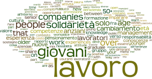 EVAA Bologna Word Cloud Italian